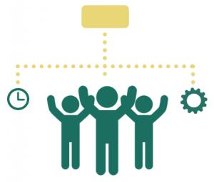 Teamstruktur im Marketing